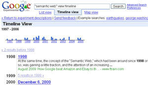 Google timeline view for semantic web