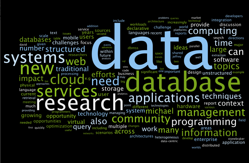 word cloud generated from The Claremont Database Research Self-Assessment Meeting report