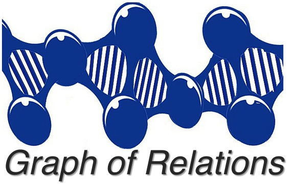Graph of Relations